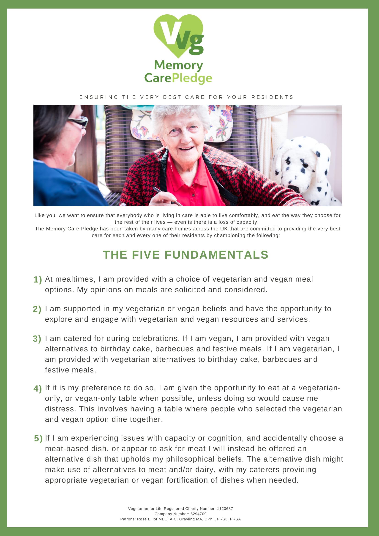 The Five Fundamentals