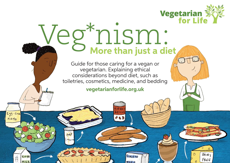 Veg*nism: More Than Just a Diet